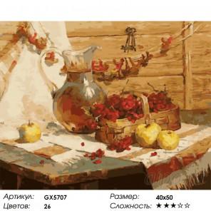 Количество цветов и сложность Традиционный натюрморт Раскраска картина по номерам на холсте