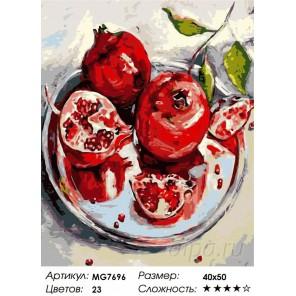 Количество цветов и сложность Гранаты на блюде Раскраска по номерам на холсте Menglei