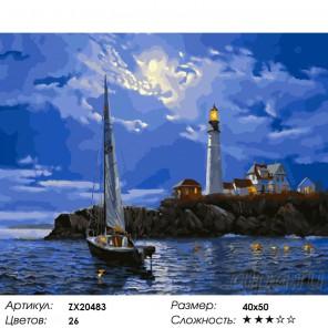 Ночь на море Раскраска картина по номерам на холсте