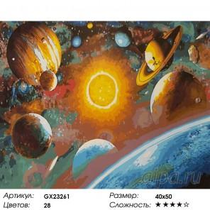В глубинах космоса Раскраска картина по номерам на холсте