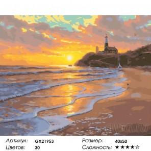 Маяк на берегу Раскраска картина по номерам на холсте