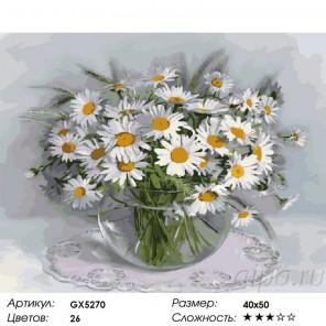 Количество цветов и сложность Ромашки. Игорь Бузин Раскраска картина по номерам на холсте