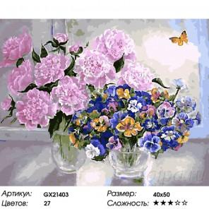 Весенние букеты Раскраска картина по номерам на холсте