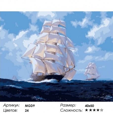 Сложность и количество красок По волнам  Раскраска картина по номерам на холсте Menglei