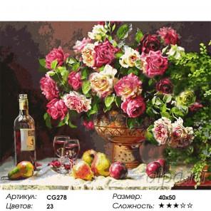 картины по номерам розы купить в интернет магазине айпа с