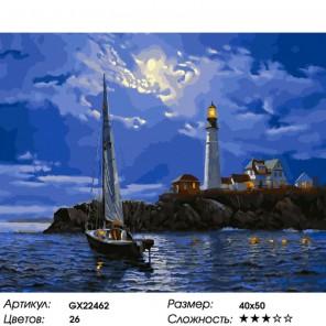 Сияние луны Раскраска картина по номерам на холсте