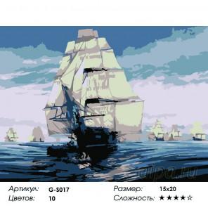 Сложность и количество красок  Парусник Раскраска мини по номерам G-S017