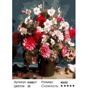 Сложность и количество цветов Буйство красок Раскраска по номерам на холсте KH0017