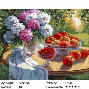 Количество цветов и сложность Летние фрукты Раскраска картина по номерам на холсте GX22719