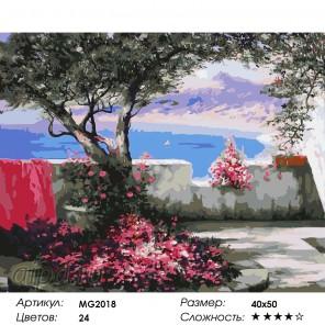 Количество цветов и сложность Летняя веранда ( художник Александр Милюков ) Раскраска (картина) по номерам на холсте Menglei MG2