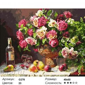 Винный натюрморт Раскраска по номерам на холсте
