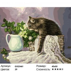 Количество цветов и сложность В корзине Раскраска картина по номерам на холсте GX23461