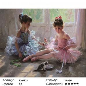 Количество цветов и сложность Две балерины. Разумов Раскраска картина по номерам на холсте KH0121