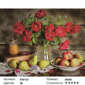 Количество цветов и сложность Летом на даче  Раскраска картина по номерам на холсте KH0123