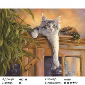 Количество цветов и сложность Маленький охотник  Раскраска картина по номерам на холсте KH0138