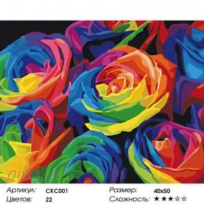 Розы Алмазная вышивка (мозаика) на подрамнике Color Kit CKC001