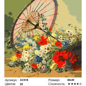 Сложность и количество цветов ПарасольРаскраска - открытка по номерам с декором Color Kit AC018