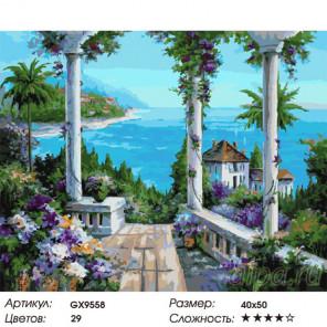 Весна в Италии  Раскраска картина по номерам