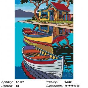 Домик у воды Раскраска по номерам на холсте Живопись по номерам RA119