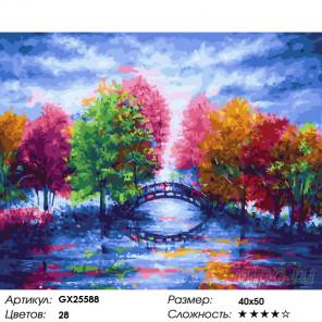 Количество цветов и сложность Цветущие деревья Раскраска по номерам на холсте GX25588