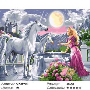 Единорог в саду Раскраска картина по номерам на холсте GX25996